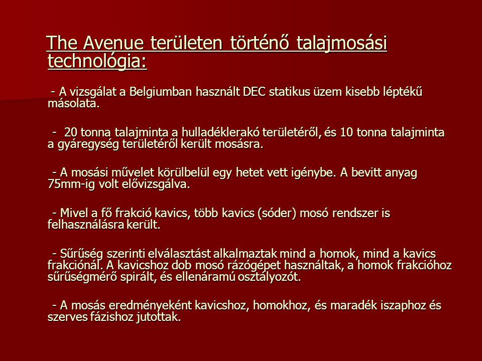 The Avenue területen történő talajmosási technológia: