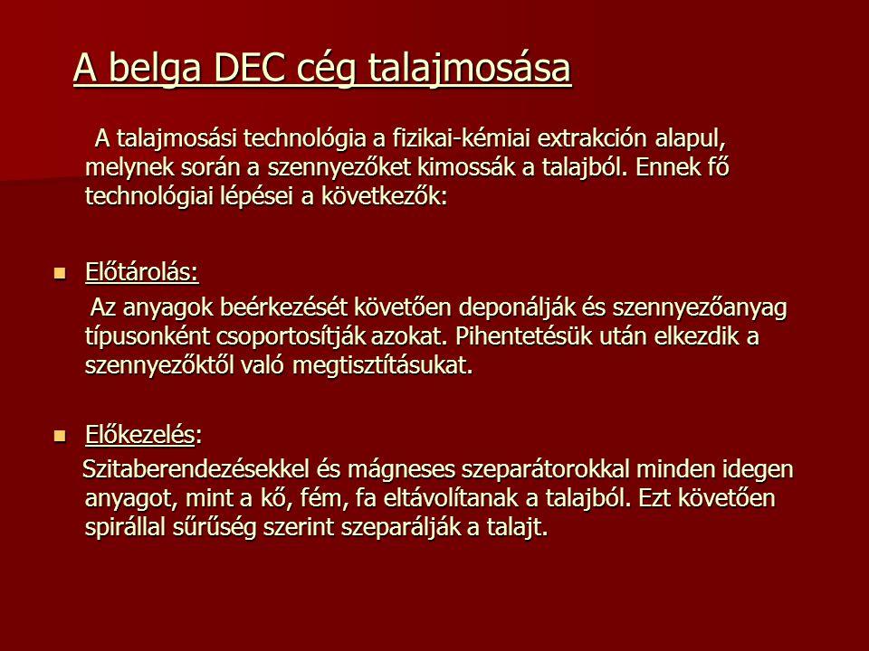 A belga DEC cég talajmosása