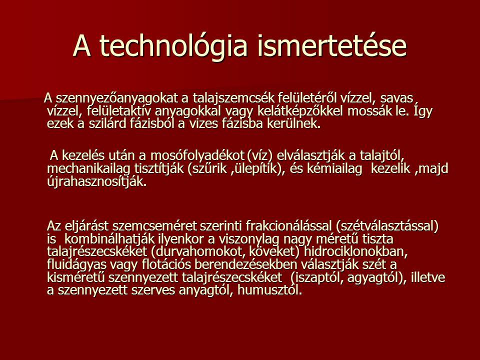 A technológia ismertetése