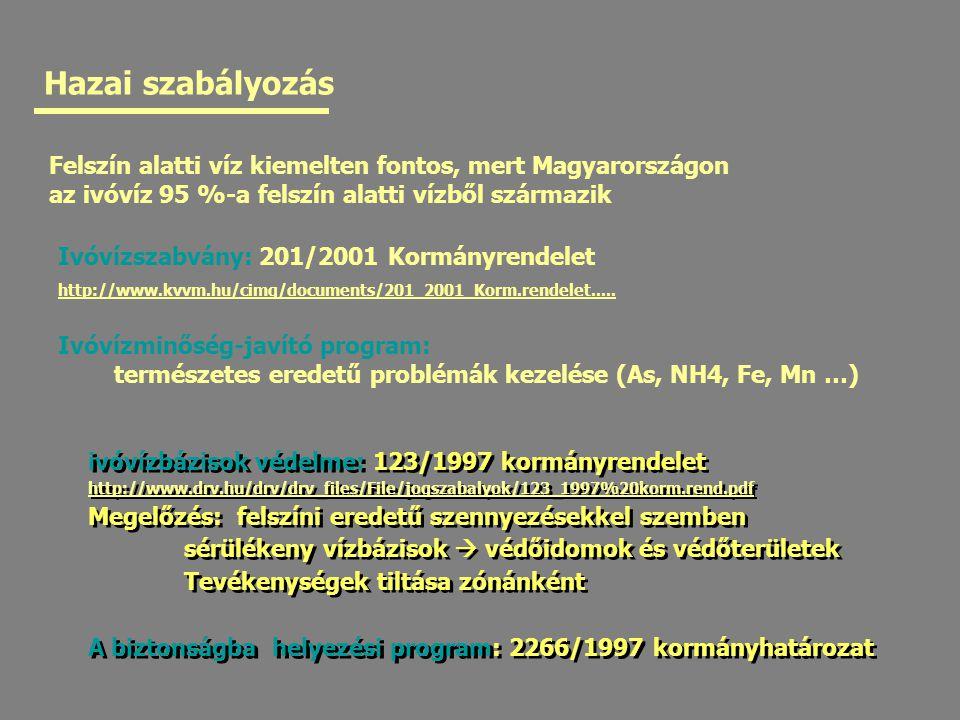 Hazai szabályozás Felszín alatti víz kiemelten fontos, mert Magyarországon. az ivóvíz 95 %-a felszín alatti vízből származik.