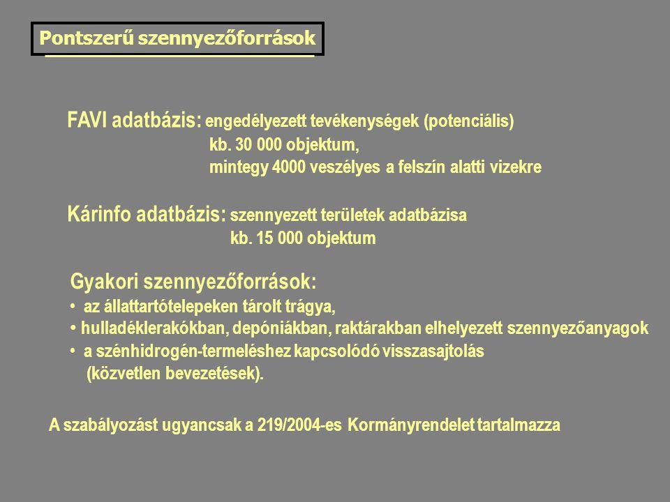 FAVI adatbázis: engedélyezett tevékenységek (potenciális)