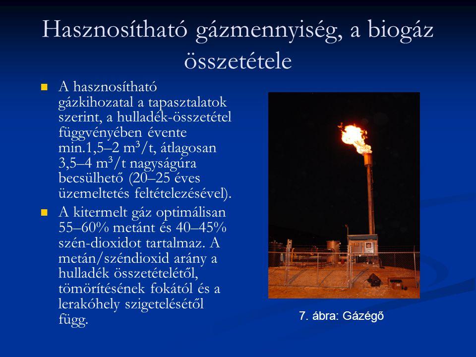 Hasznosítható gázmennyiség, a biogáz összetétele
