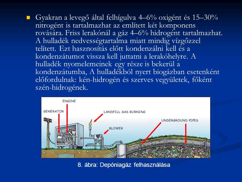 Gyakran a levegő által felhígulva 4–6% oxigént és 15–30% nitrogént is tartalmazhat az említett két komponens rovására. Friss lerakónál a gáz 4–6% hidrogént tartalmazhat. A hulladék nedvességtartalma miatt mindig vízgőzzel telített. Ezt hasznosítás előtt kondenzálni kell és a kondenzátumot vissza kell juttatni a lerakóhelyre. A hulladék nyomelemeinek egy része is bekerül a kondenzátumba, A hulladékból nyert biogázban esetenként előfordulnak: kén-hidrogén és szerves vegyületek, főként szén-hidrogének.