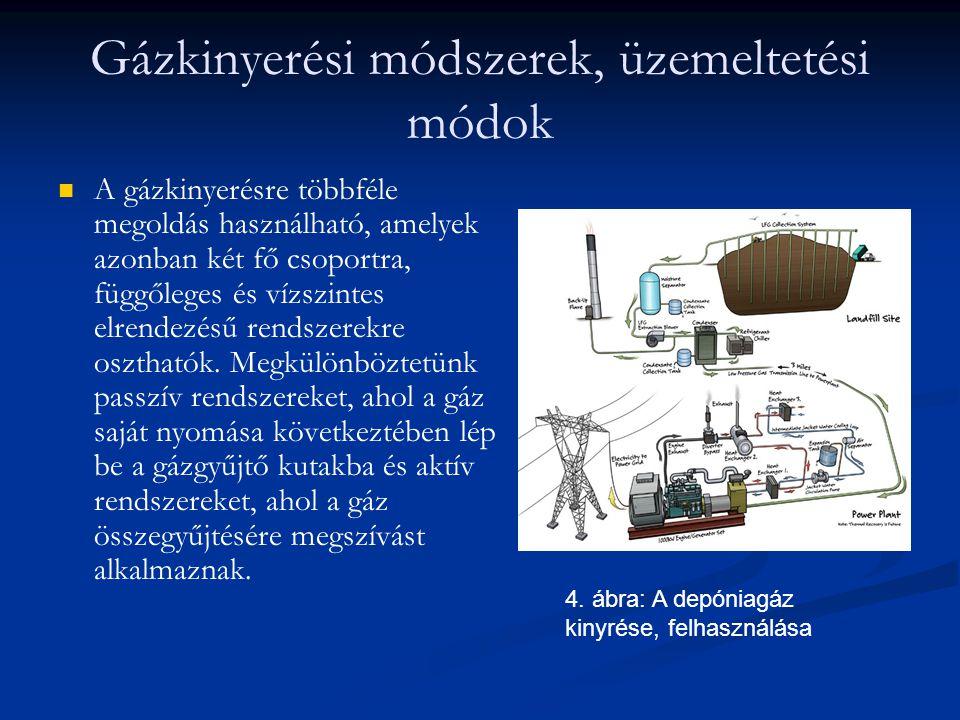 Gázkinyerési módszerek, üzemeltetési módok