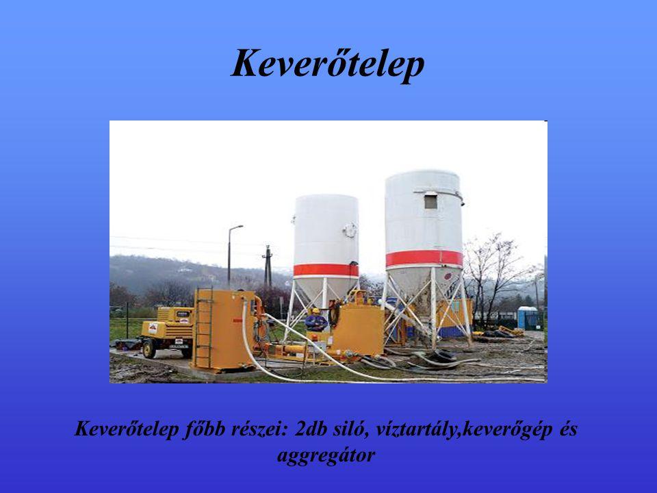 Keverőtelep főbb részei: 2db siló, víztartály,keverőgép és aggregátor