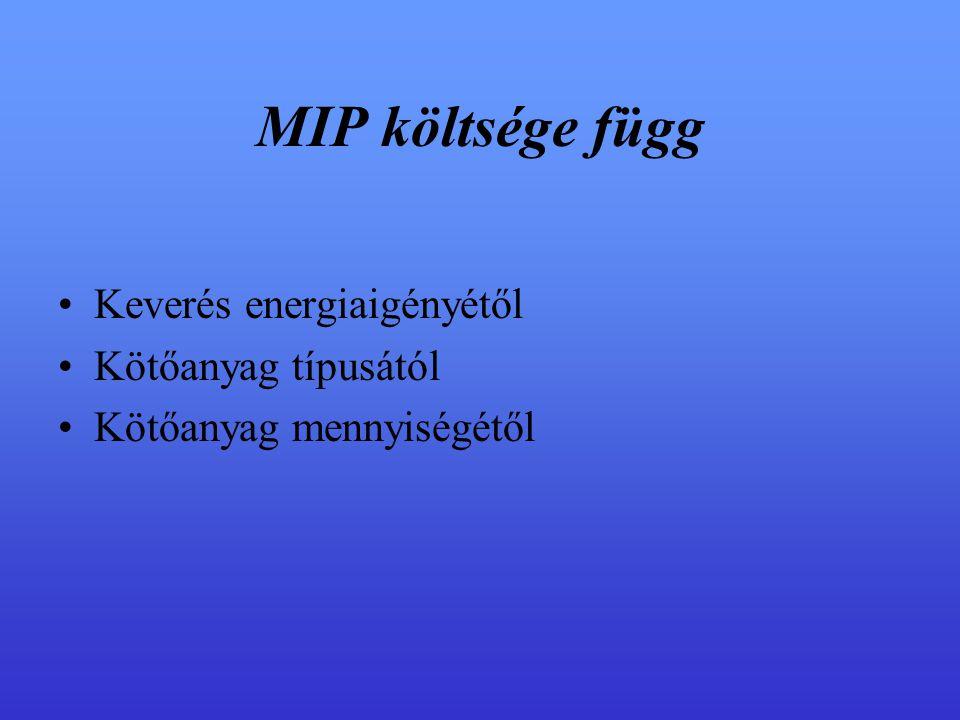 MIP költsége függ Keverés energiaigényétől Kötőanyag típusától