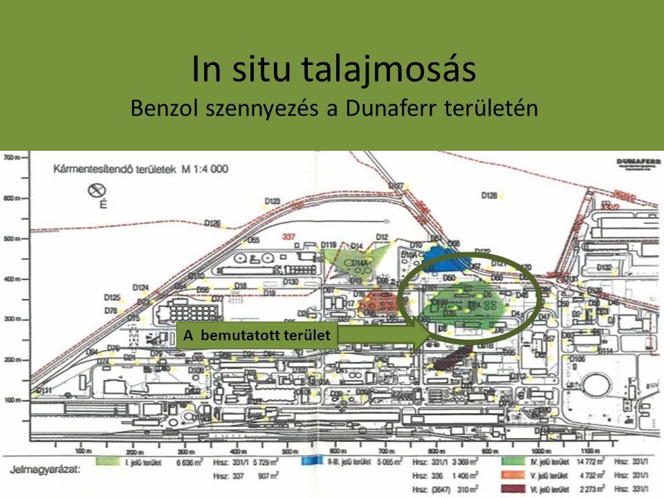 In situ talajmosás Benzol szennyezés a Dunaferr területén