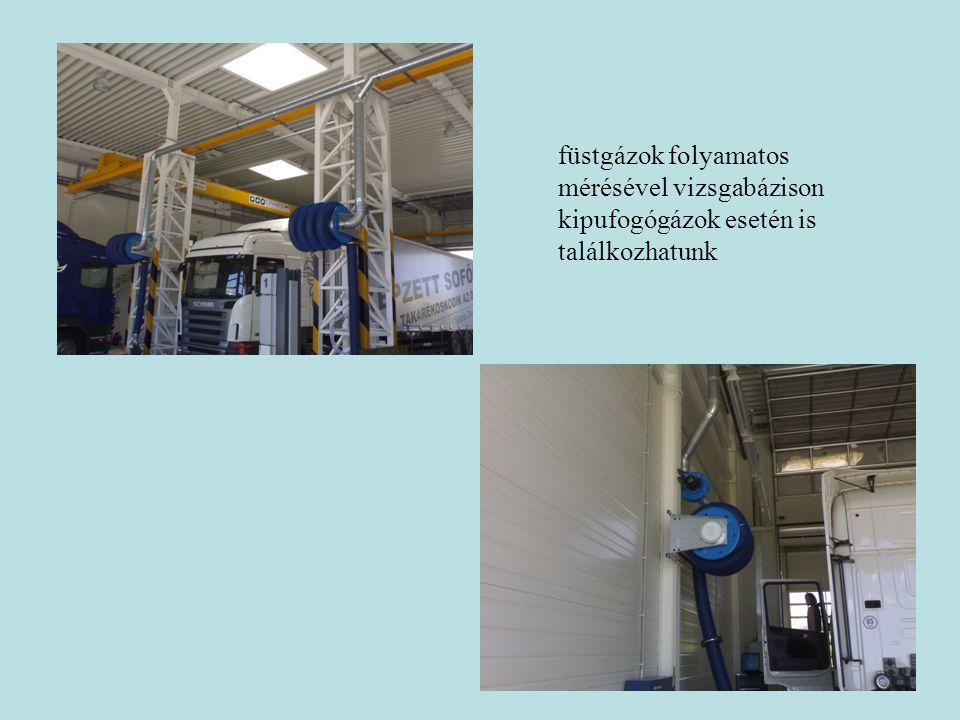 füstgázok folyamatos mérésével vizsgabázison kipufogógázok esetén is találkozhatunk