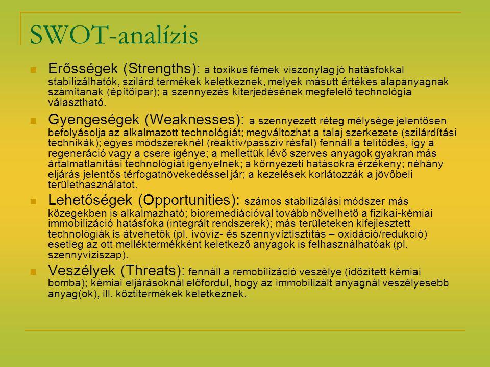 SWOT-analízis