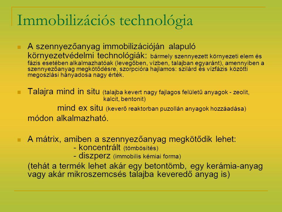 Immobilizációs technológia
