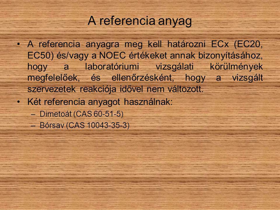 A referencia anyag
