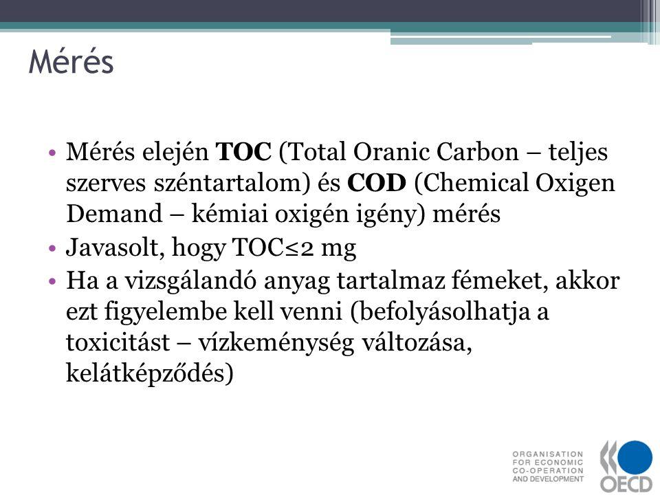 Mérés Mérés elején TOC (Total Oranic Carbon – teljes szerves széntartalom) és COD (Chemical Oxigen Demand – kémiai oxigén igény) mérés.