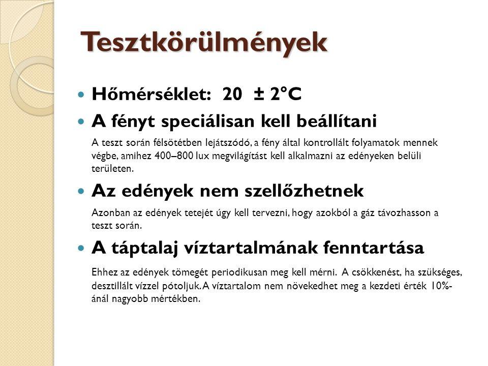 Tesztkörülmények Hőmérséklet: 20 ± 2°C