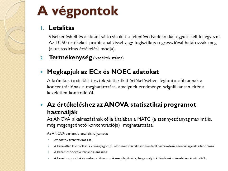 A végpontok Letalitás Megkapjuk az ECx és NOEC adatokat