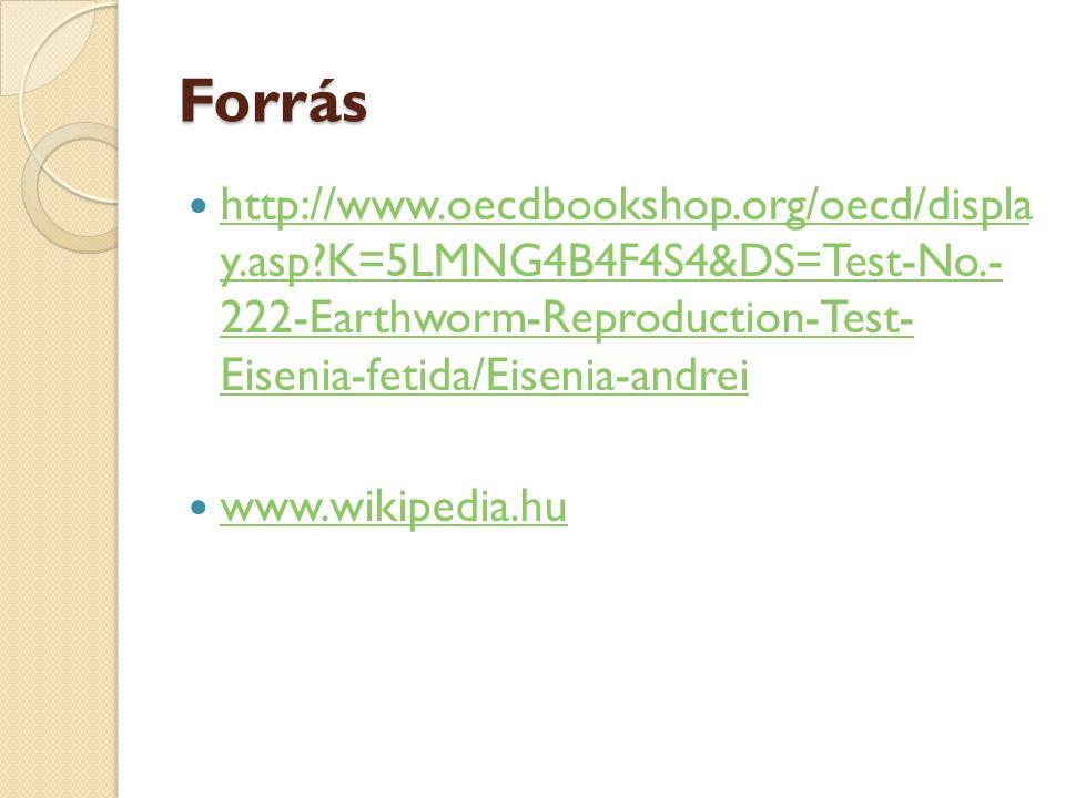Forrás http://www.oecdbookshop.org/oecd/displ ay.asp K=5LMNG4B4F4S4&DS=Test-No.- 222-Earthworm-Reproduction-Test- Eisenia-fetida/Eisenia-andrei.