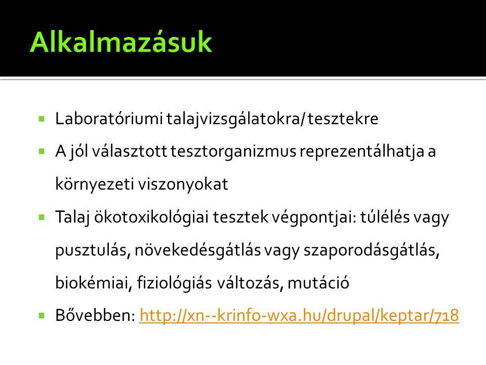 Alkalmazásuk Laboratóriumi talajvizsgálatokra/ tesztekre
