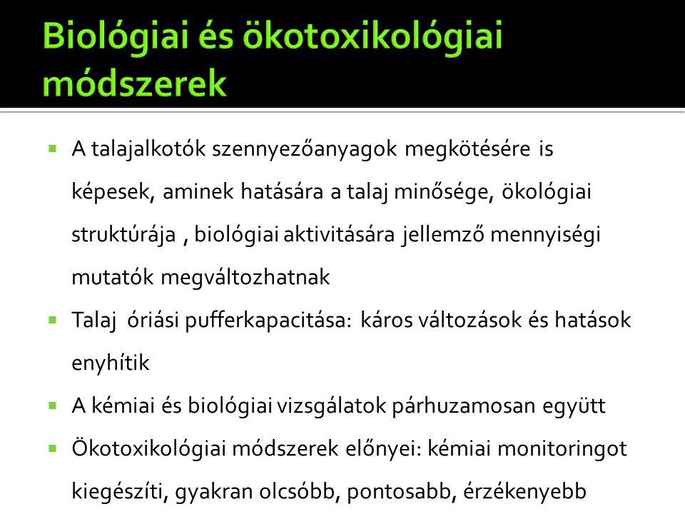 Biológiai és ökotoxikológiai módszerek