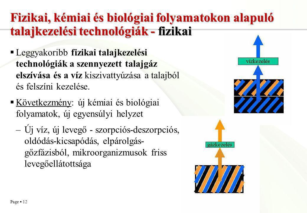 Fizikai, kémiai és biológiai folyamatokon alapuló talajkezelési technológiák - fizikai