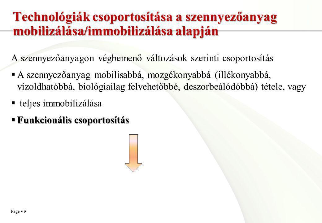 Technológiák csoportosítása a szennyezőanyag mobilizálása/immobilizálása alapján