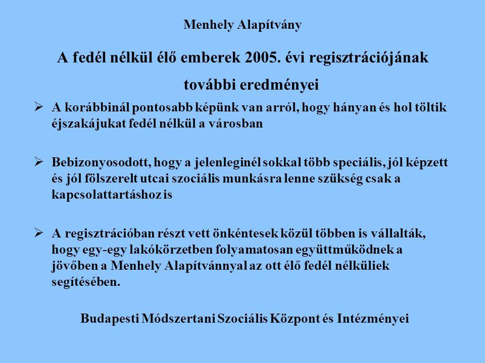Budapesti Módszertani Szociális Központ és Intézményei