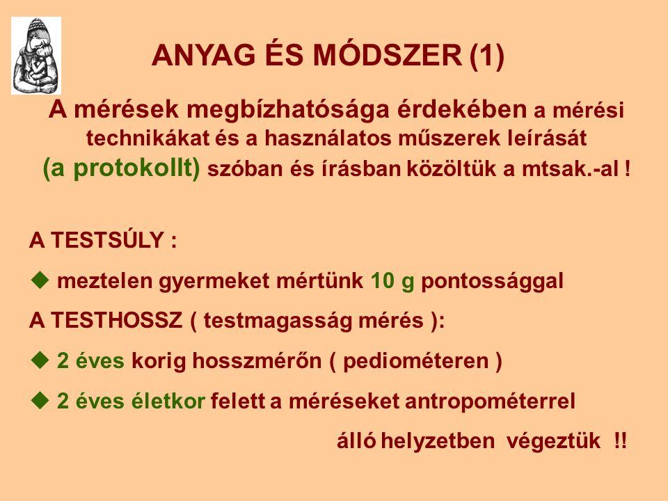 ANYAG ÉS MÓDSZER (1)