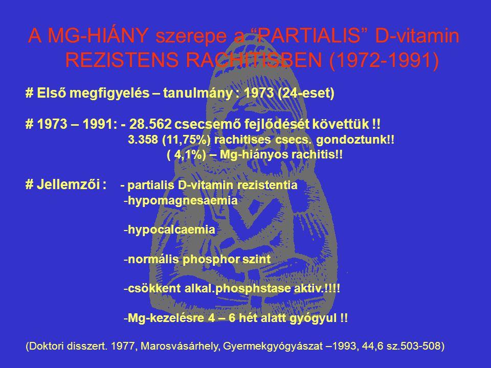 A MG-HIÁNY szerepe a PARTIALIS D-vitamin REZISTENS RACHITISBEN (1972-1991)