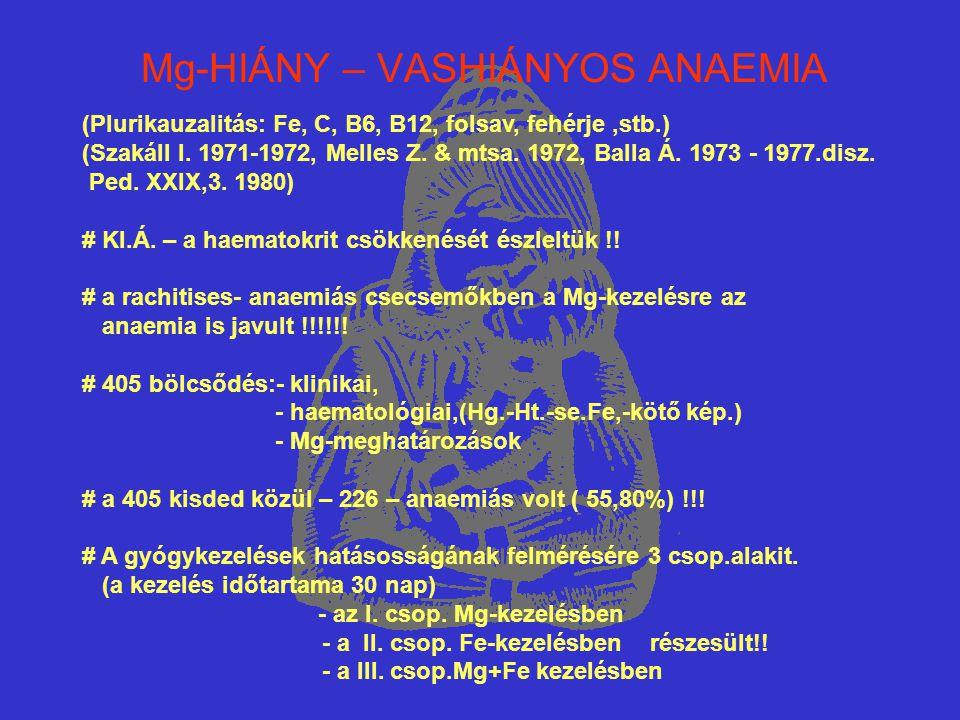 Mg-HIÁNY – VASHIÁNYOS ANAEMIA