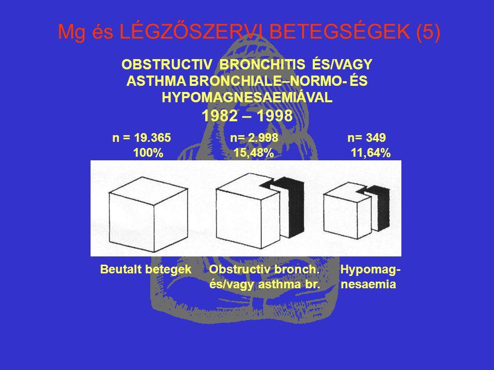 Mg és LÉGZŐSZERVI BETEGSÉGEK (5)