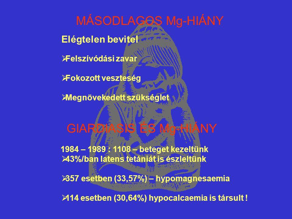 MÁSODLAGOS Mg-HIÁNY Elégtelen bevitel Felszívódási zavar