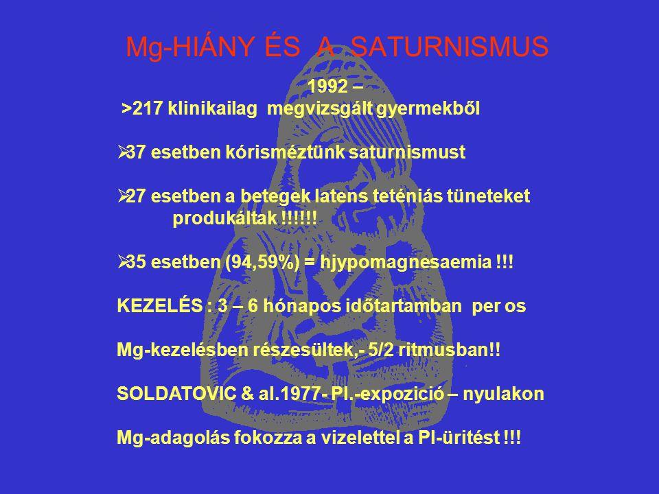 Mg-HIÁNY ÉS A SATURNISMUS