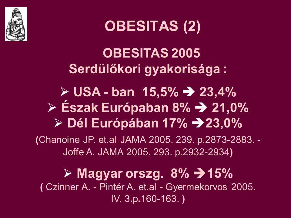 OBESITAS 2005 Serdülőkori gyakorisága :