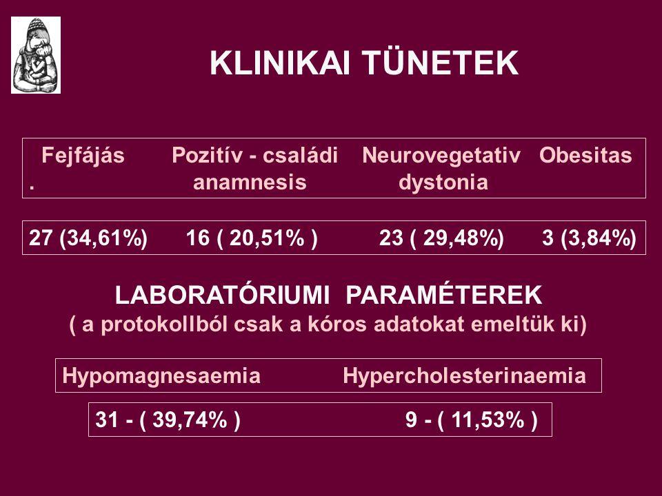 KLINIKAI TÜNETEK Fejfájás Pozitív - családi Neurovegetativ Obesitas . anamnesis dystonia.