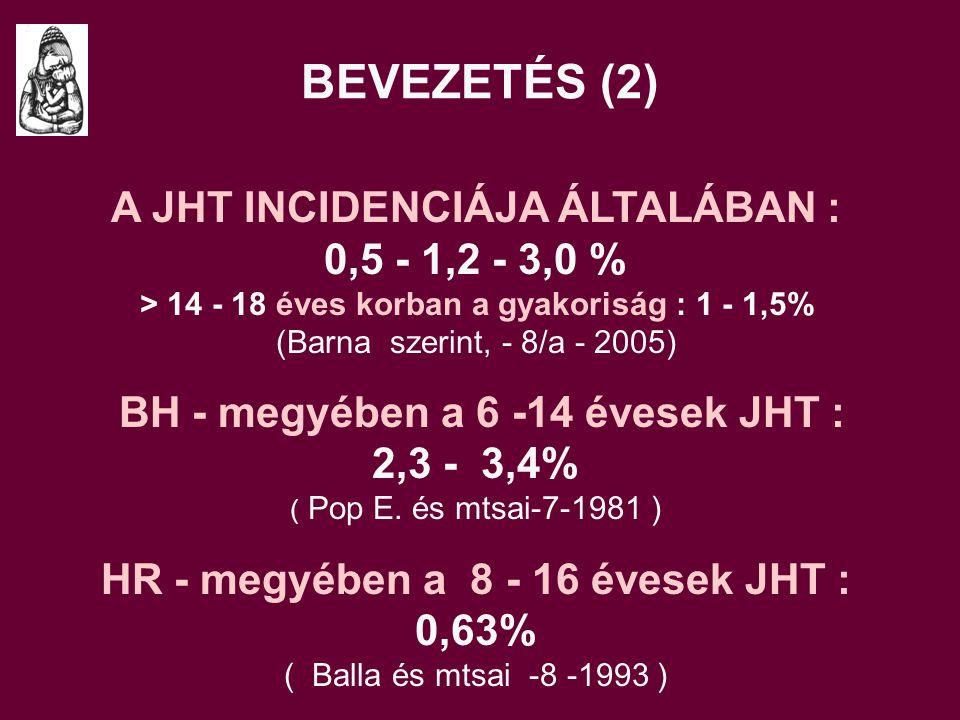 HR - megyében a 8 - 16 évesek JHT : 0,63% ( Balla és mtsai -8 -1993 )