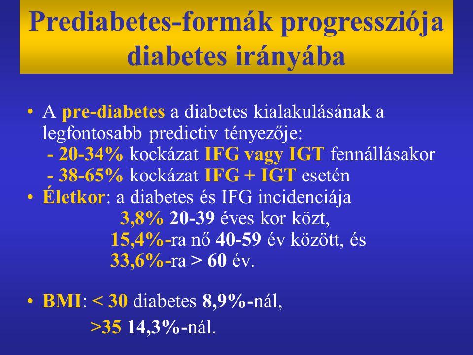 Prediabetes-formák progressziója diabetes irányába