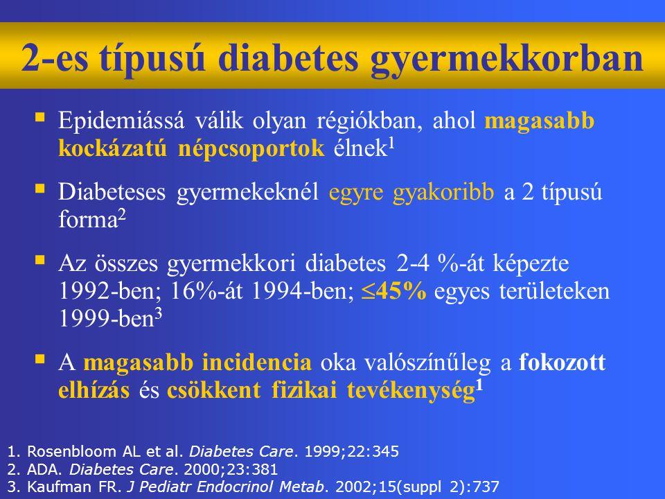 2-es típusú diabetes gyermekkorban