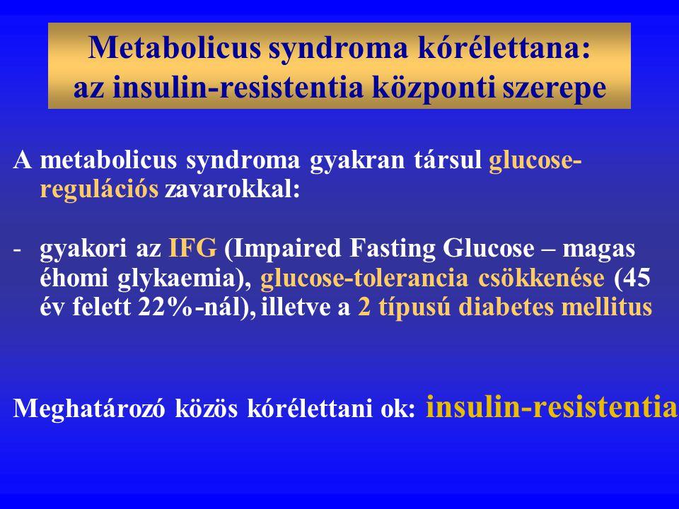 Metabolicus syndroma kórélettana: