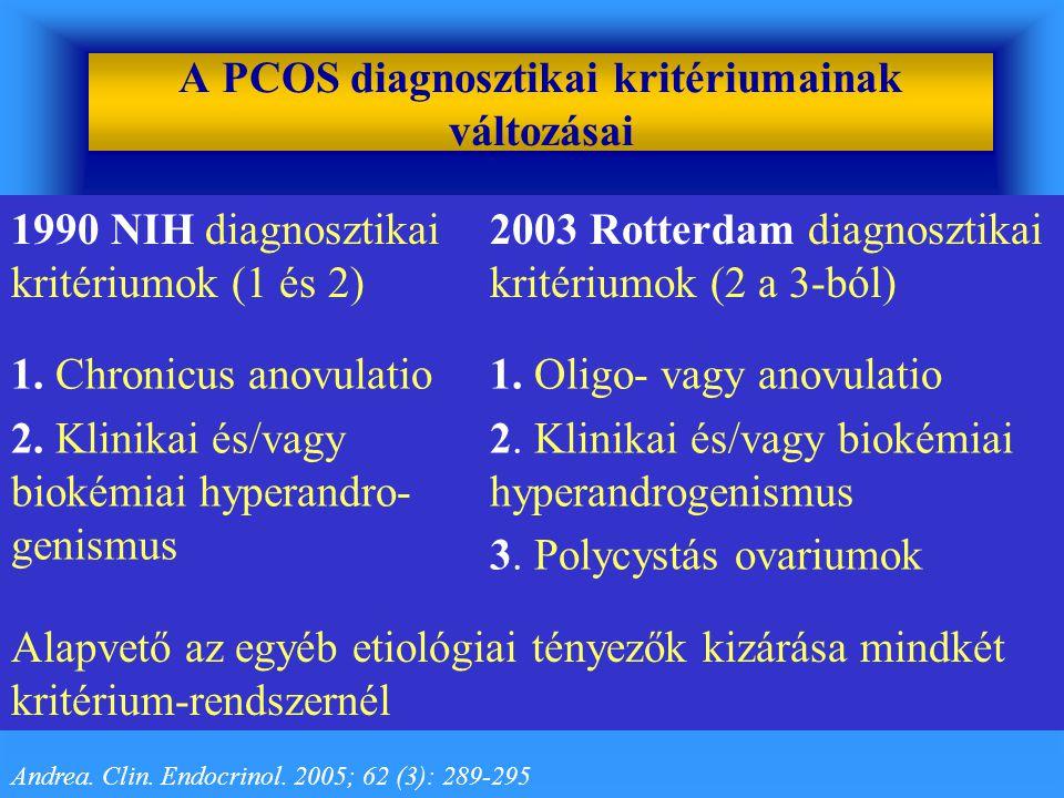 A PCOS diagnosztikai kritériumainak változásai