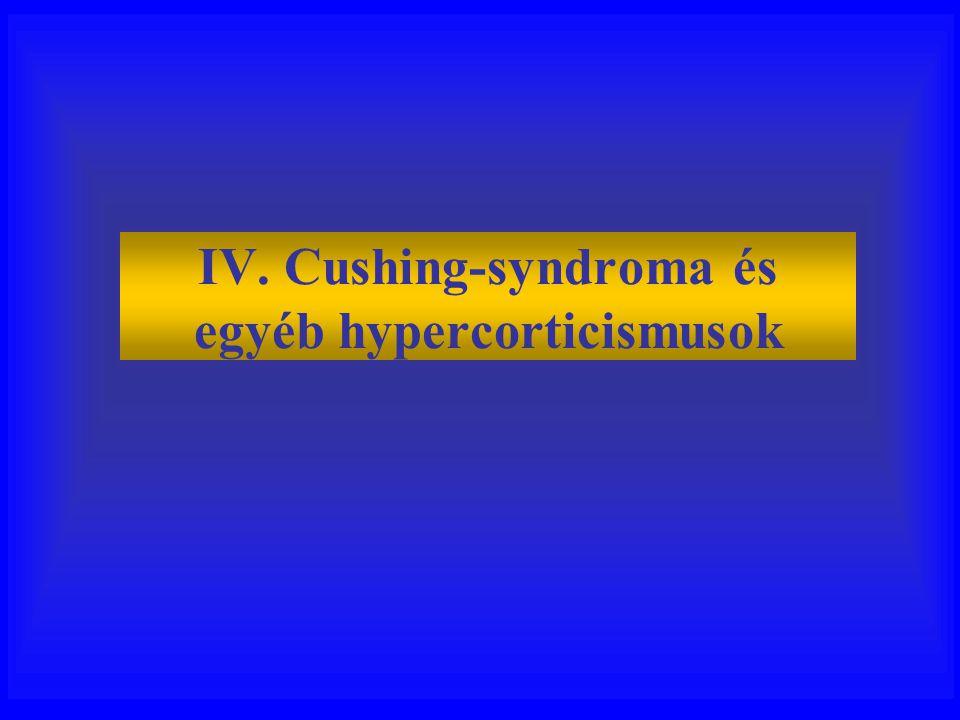 IV. Cushing-syndroma és egyéb hypercorticismusok