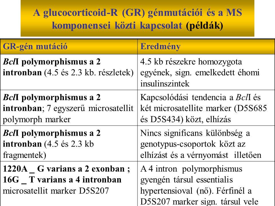 A glucocorticoid-R (GR) génmutációi és a MS komponensei közti kapcsolat (példák)