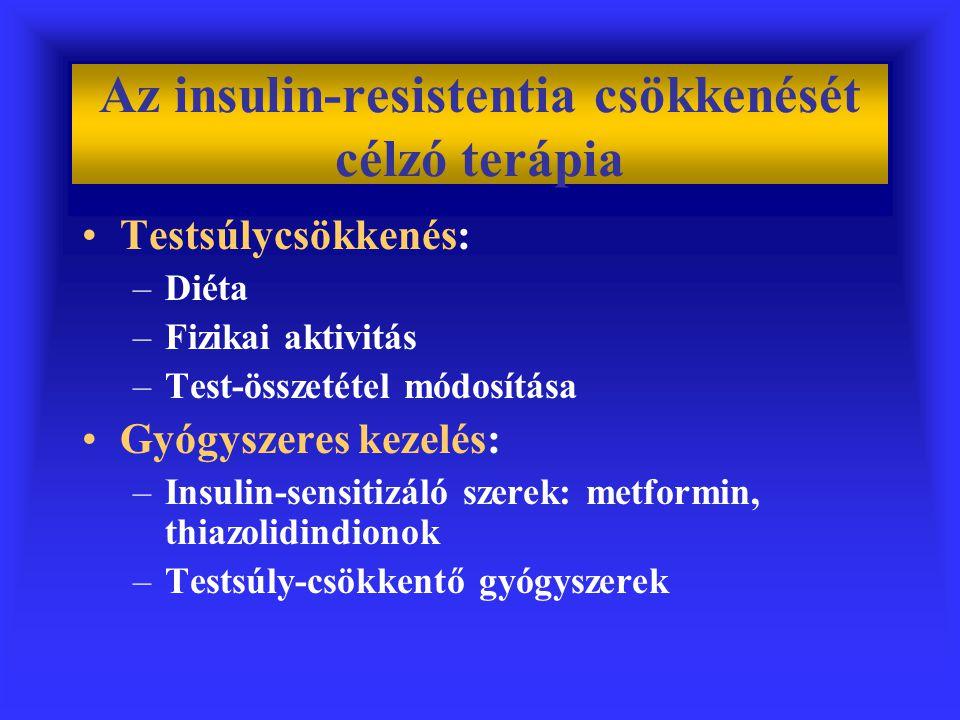 Az insulin-resistentia csökkenését célzó terápia