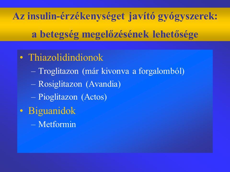 Insulin sensitizers a betegség megelőzésének lehetősége