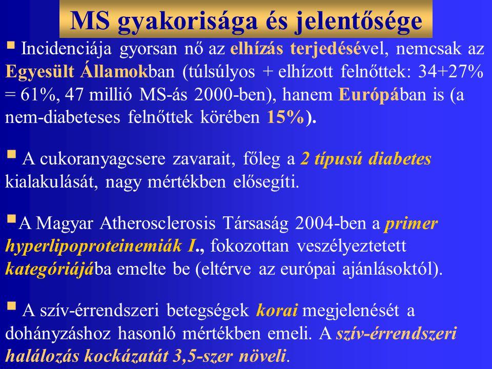 MS gyakorisága és jelentősége
