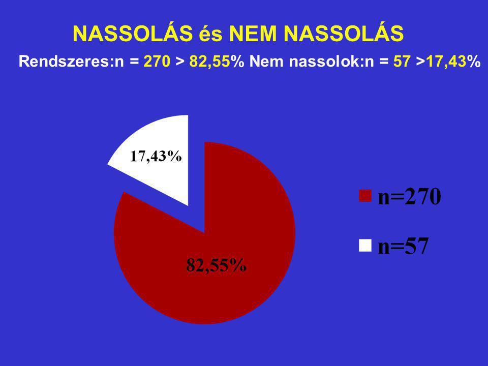NASSOLÁS és NEM NASSOLÁS