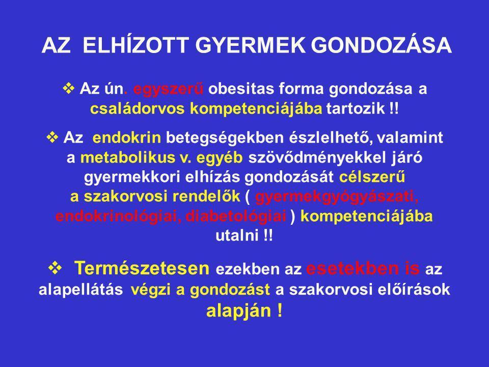 AZ ELHÍZOTT GYERMEK GONDOZÁSA
