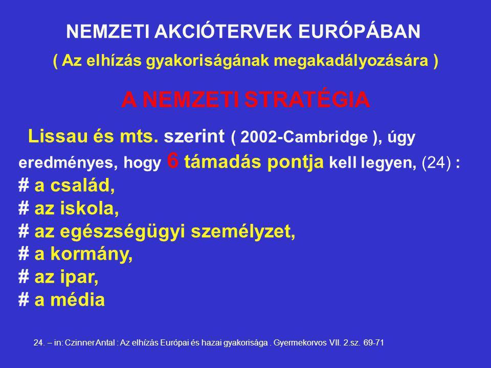 NEMZETI AKCIÓTERVEK EURÓPÁBAN