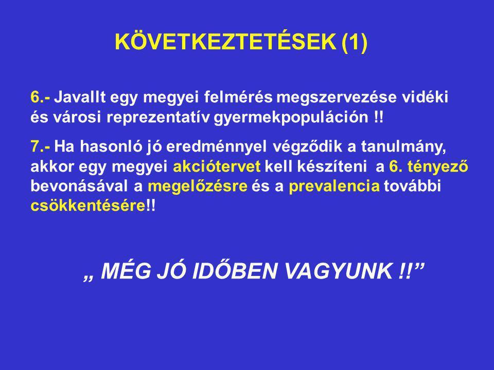 """"""" MÉG JÓ IDŐBEN VAGYUNK !!"""