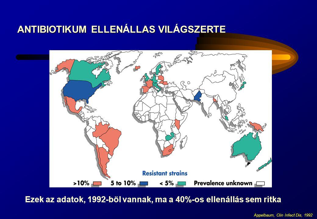 ANTIBIOTIKUM ELLENÁLLAS VILÁGSZERTE