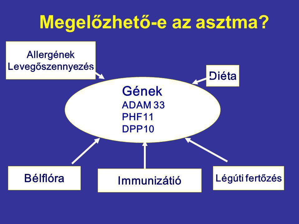 Megelőzhető-e az asztma