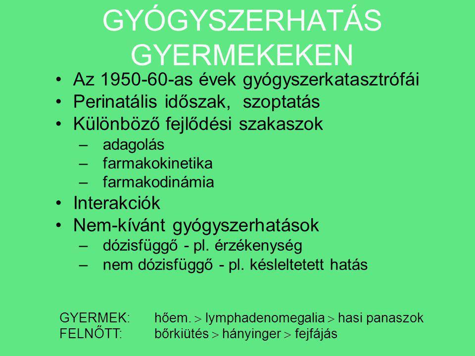 GYÓGYSZERHATÁS GYERMEKEKEN