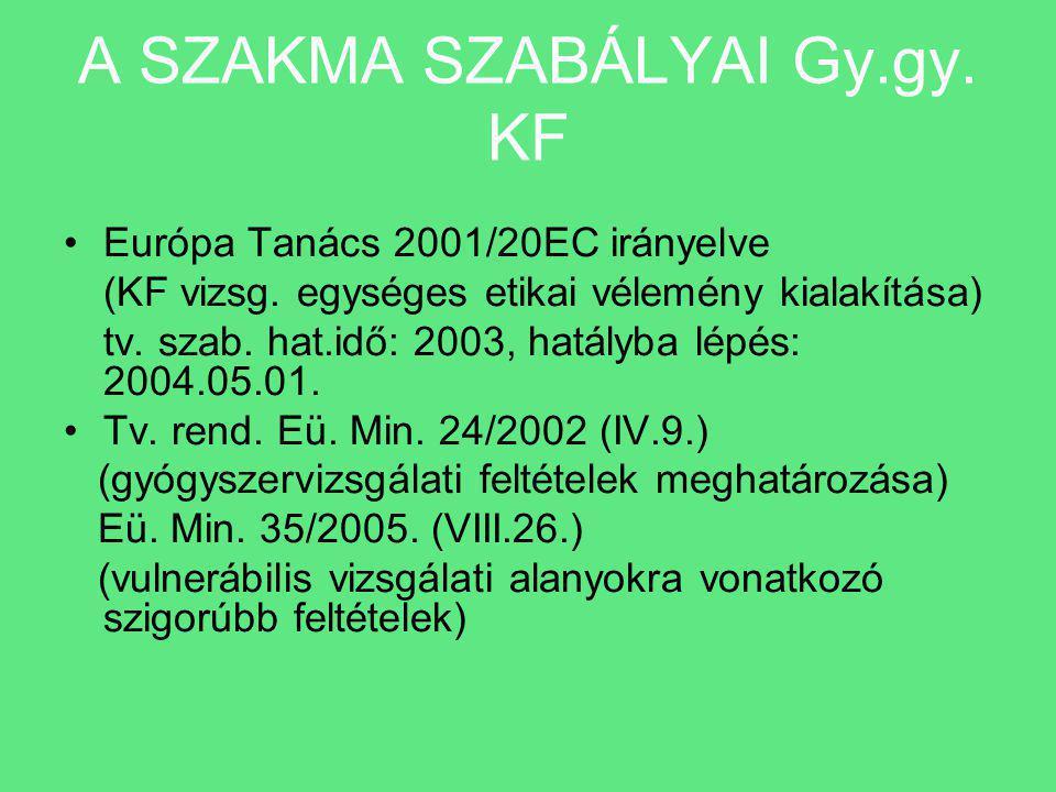 A SZAKMA SZABÁLYAI Gy.gy. KF